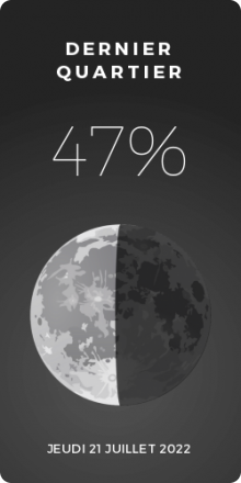 La Lune aujourd'hui